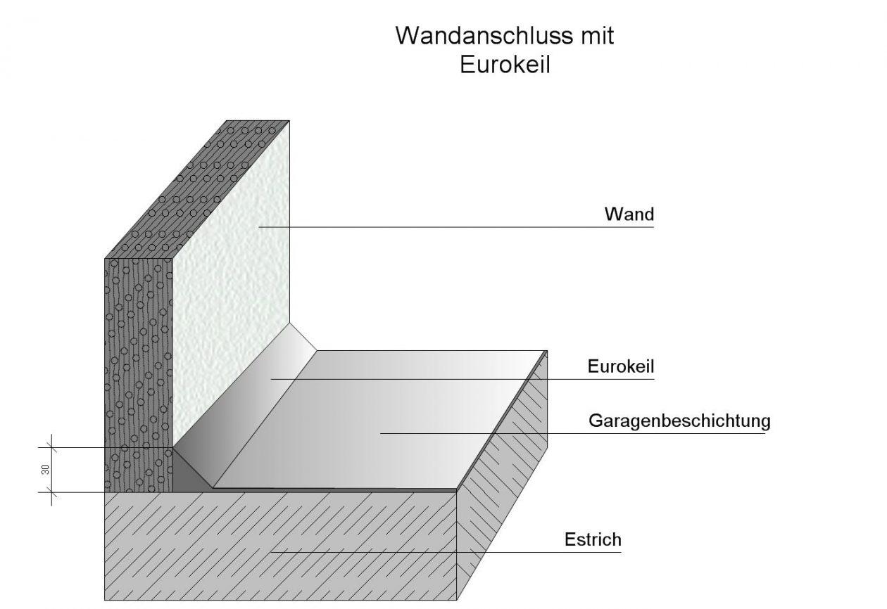 Skizze eines, mit der Wand verbundenen, Eurokeils. Die Höhe ist mit 30mm angegeben.
