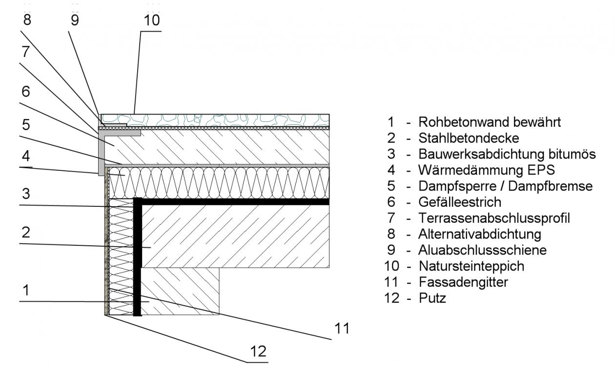 Die Schnittskizze zeigt den möglichen Aufbau eines betretbarenb Flachdachs.